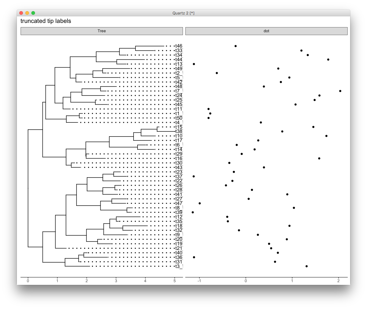 xlim_tree: set x axis limits for only Tree panel